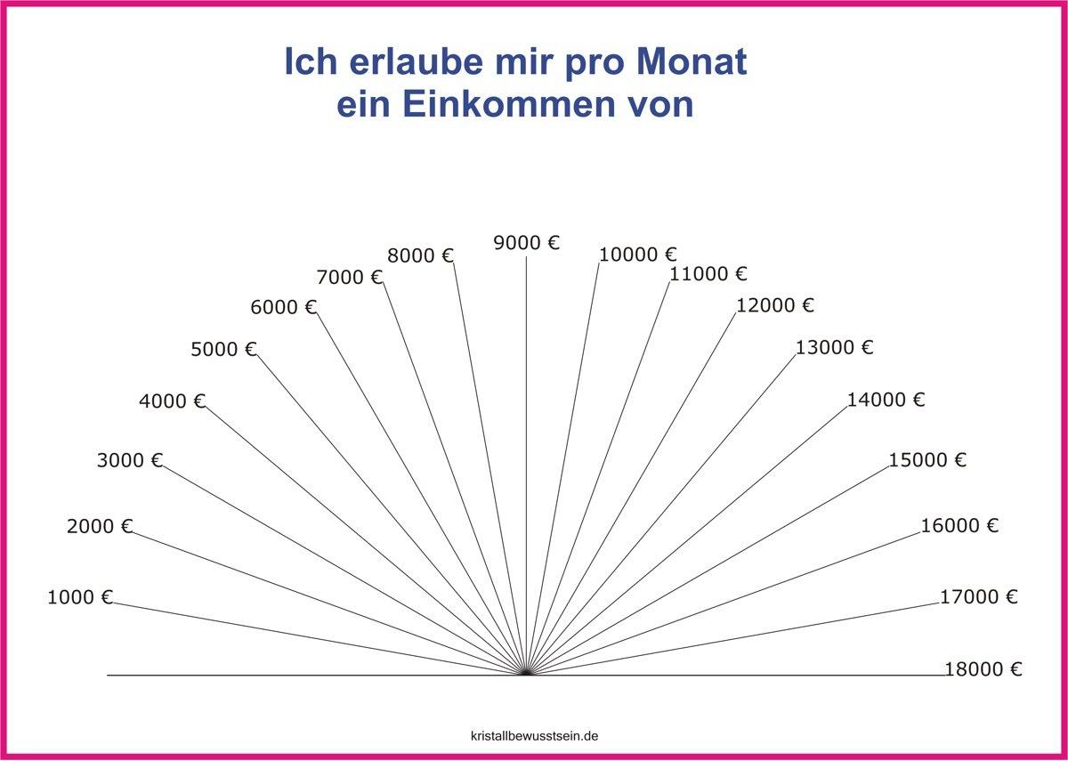 moneymeter-geld-erlaubnis-ablehnen-annehmen