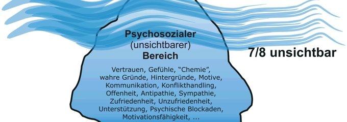 Eisberg-Kommunikation - die Wahrheit liegt in der Tiefe